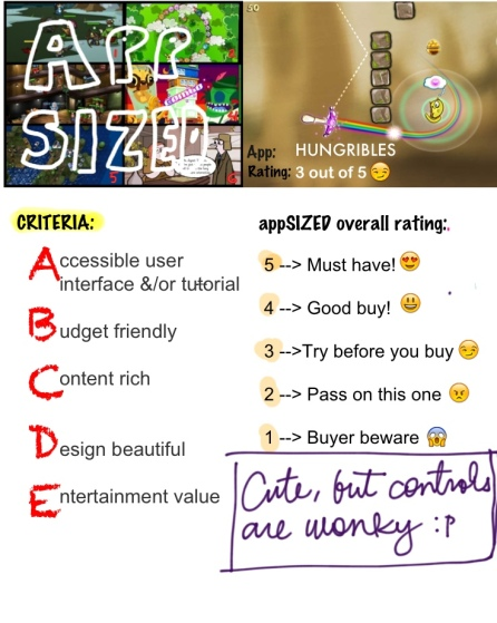 appSIZED report card